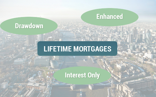 Lifetime Mortgages